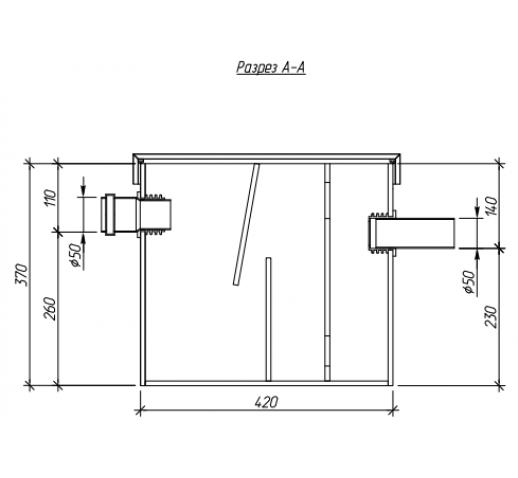 Жироуловитель под мойку Alta-M-in 0.5-30