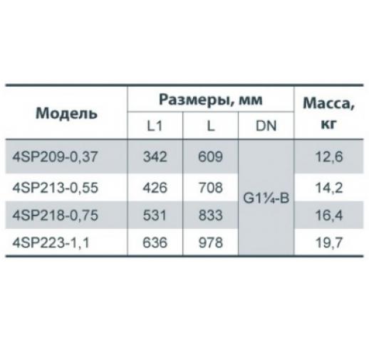 """Скважинный центробежный насос 4SP213-0,55 """"Насосы плюс оборудование"""""""