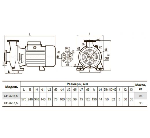 """Центробежный насос CP32-5,5 """"Насосы плюс оборудование"""""""