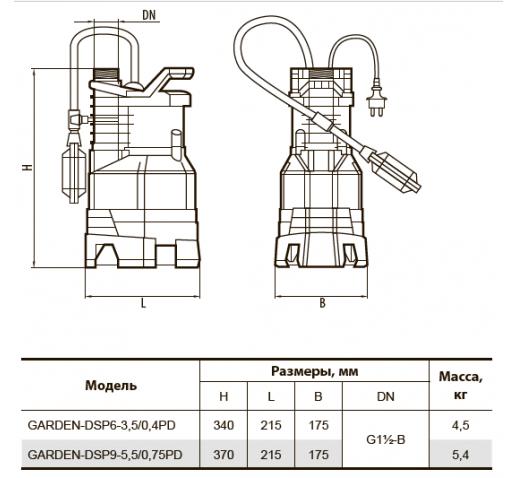 """Дренажный насос Garden-DSP 6-3,5/0,4PD """"Насосы плюс оборудование"""""""