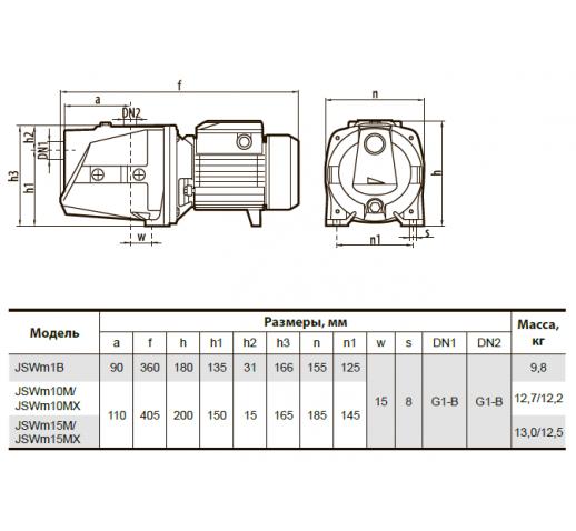"""Самовсасывающий насос JSWm15MX """"Насосы плюс оборудование"""""""