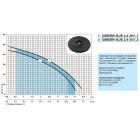 """Самовсасывающий насос GARDEN-JLUX 2,4-30/1,1 """"Насосы плюс оборудование"""""""