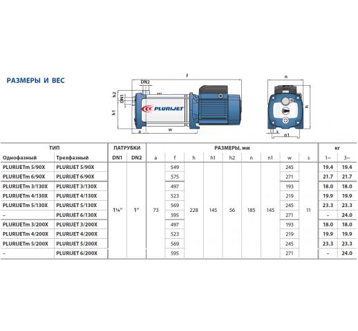 "Самовсасывающий многоступенчатый электронасос до 200 л/мин PLURIJETm 3/130-N ""Pedrollo"""