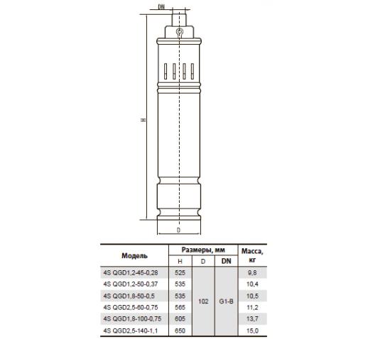 """Шнековый скважинный насос 4SQGD2,5-60-0,75 """"Sprut"""""""