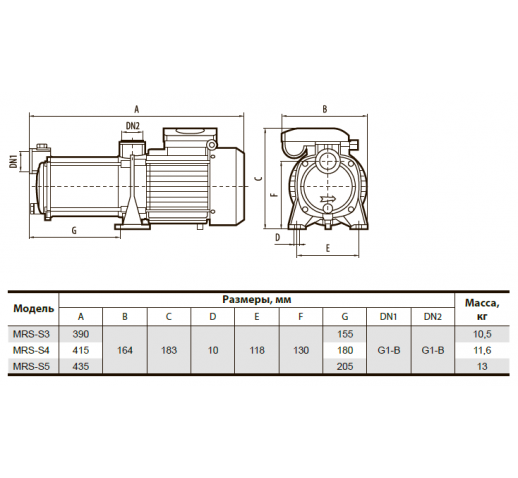 """Центробежный самовсасывающий многоступенчатый насос MRS-S5/AISI316 """"Sprut"""""""