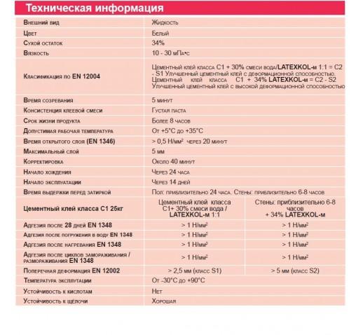 Добавка к клею латексная LATEXKOL-м белая (канистра) 20 кг