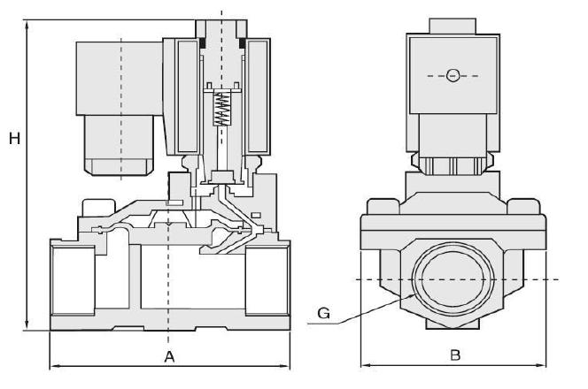 Клапан электромагнитный латунный PN16 SLP130-15