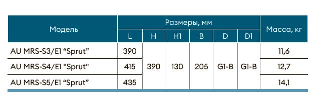Насосная станция АU MRS-S5/E1