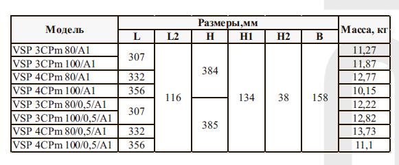 """Насосная станция VSP 3CPm100/0,5/A1 """"Pedrollo"""""""