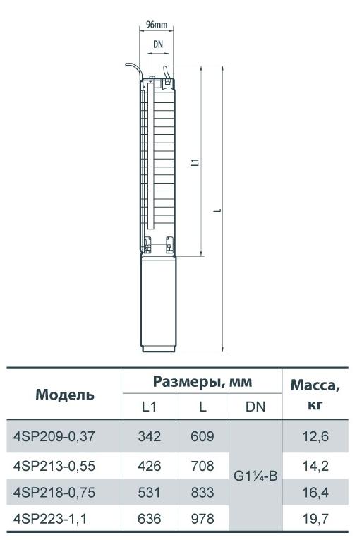 Скважинный центробежный насос 4SP213-0,55