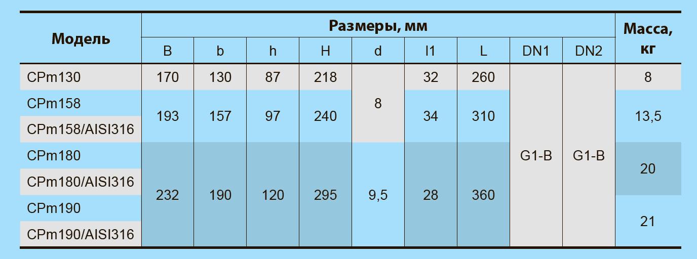 Центробежный поверхностный насос CPm158/AISI316