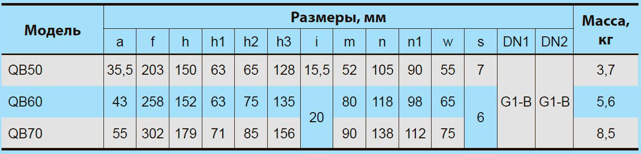 Вихревой насос QB 50