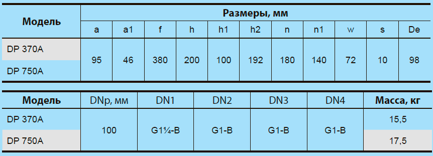 Центробежный насос DP370A + эжектор