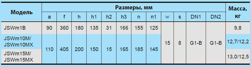 Самовсасывающий насос JSWm1B