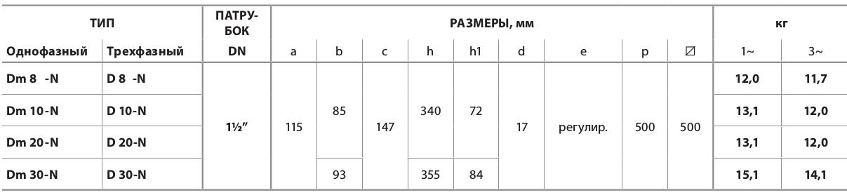 "Дренажный электронасос Dm 30-N ""Pedrollo"""