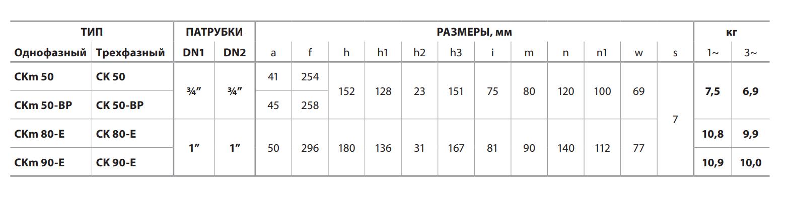 """жидкостно-кольцевой насос CKm 80-E """"Pedrollo"""""""