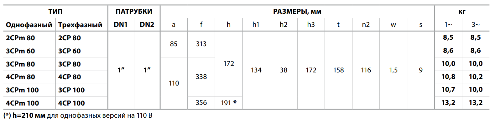 "Центробежный электронасос 2CPm 80 ""Pedrollo"""