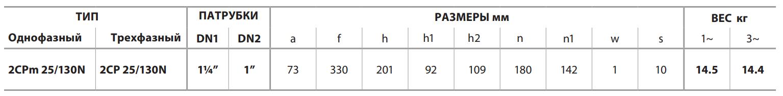 "электронасос 2CPm 25/130N ""Pedrollo"""