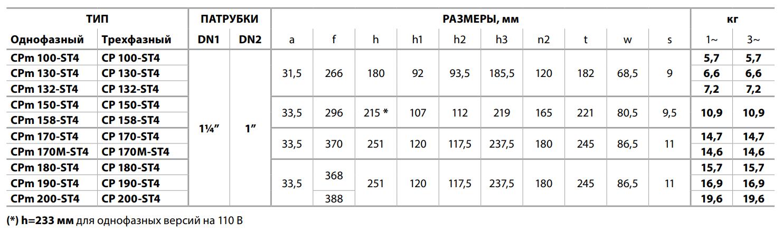 "CPm 132-ST4 ""Pedrollo"""