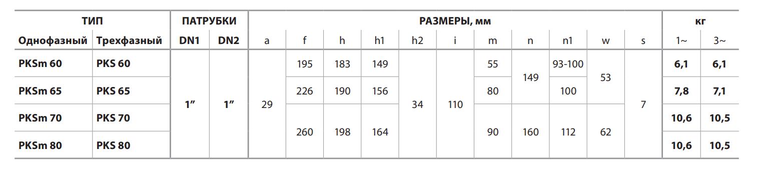 "самовсасывающий насос PKSm 65 ""Pedrollo"""