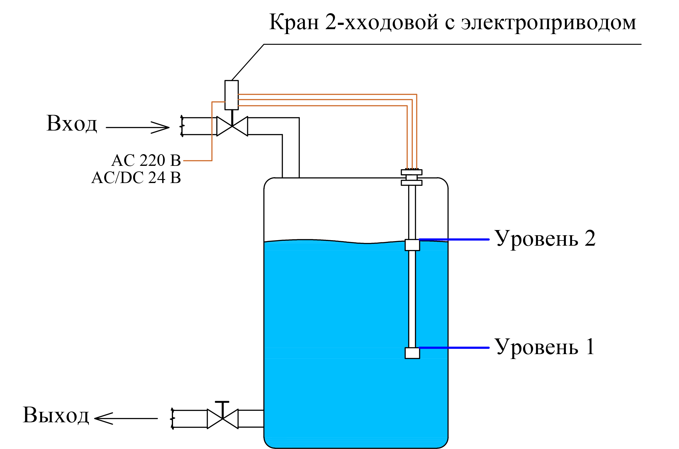 поплавковый датчик-выключатель PDS-03