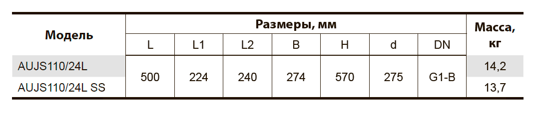 Насосная станция AU JS110/24L SS