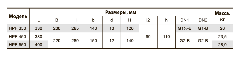 Центробежный насос HPF350