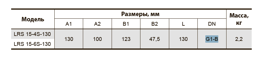 """Циркуляционный насос с """"мокрым"""" ротором LRS15-6S-130"""