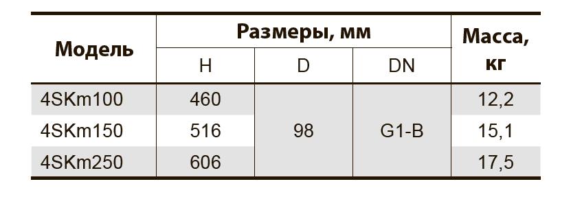 Вихревой скважинный насос 4SKm100