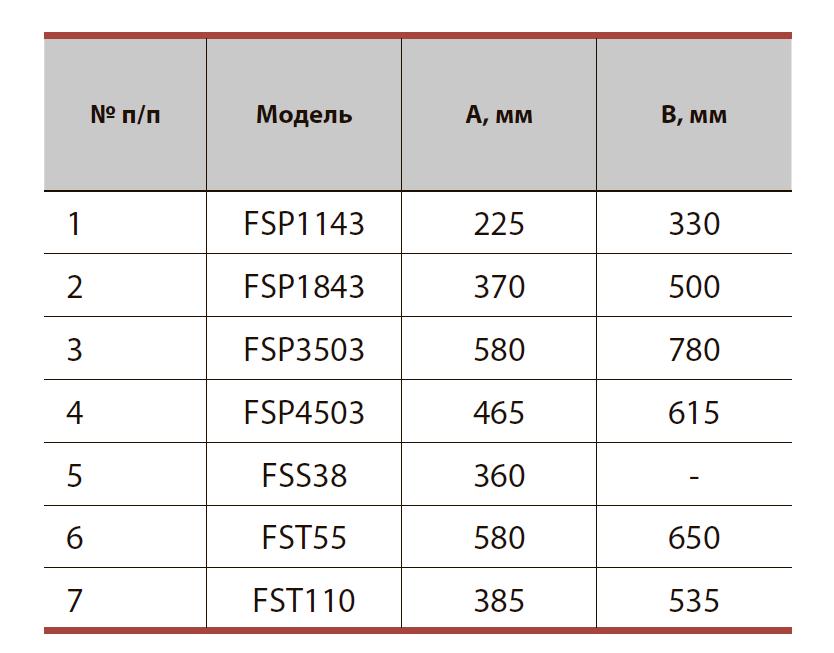 Погружной насос для фонтана FST55