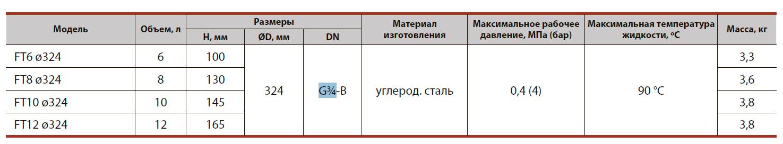 Бак расширительный для систем отопления FT12Ø324