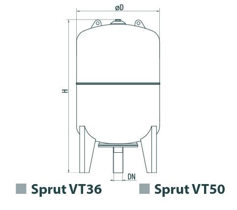 Бак расширительный для систем отопления VT36 с ножками