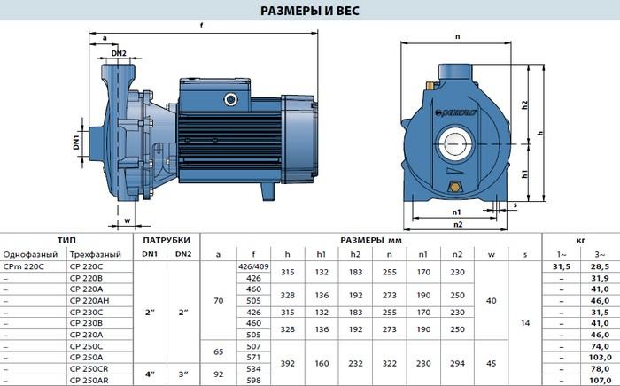 Центробежный насос Pedrollo серии CP 250